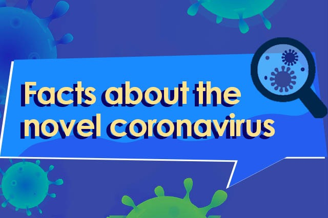 Things you need to know about Coronavirus